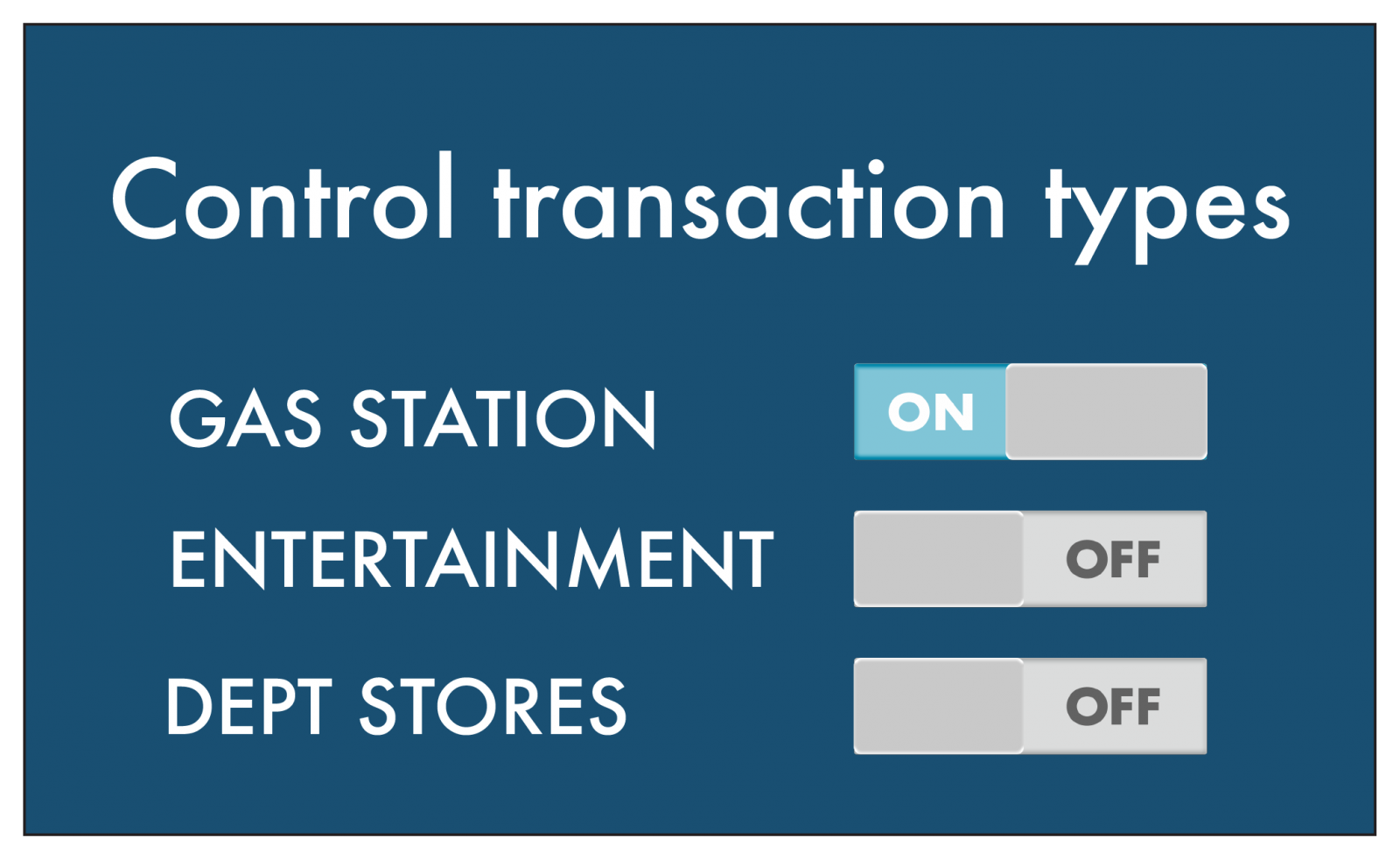 CONTROL INDEPENDANT TRANSACTIONS